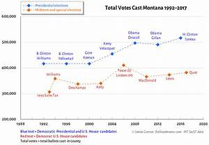 Flathead Memo: Notes on voter turnout in Montana's Indian ...