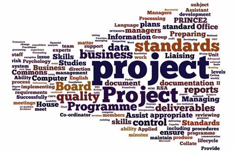 Project Management Recruitment Idea  Word Cloud Wow. Website Builder Script Cal Native Landscaping. Sdsu Application Deadline 22 Gallon Trash Can. Jeep Grand Cherokee Tsi Ac Repair Hollywood Fl. Android Tablet Antivirus App. Private Student Loan Consolidation Lenders. Secure Text Messaging For Healthcare. Library Science Degree Requirements. Whole Life Or Universal Life