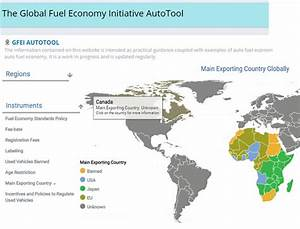 The Global Fuel Economy Initiative Toolkit