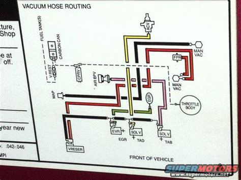 Diagram Fordf1504 2enigine by F150 5 4 Vacuum Diagram Wiring Diagram