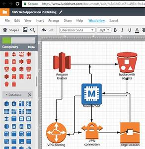 5 Free Online Aws Diagram Generator To Draw Aws