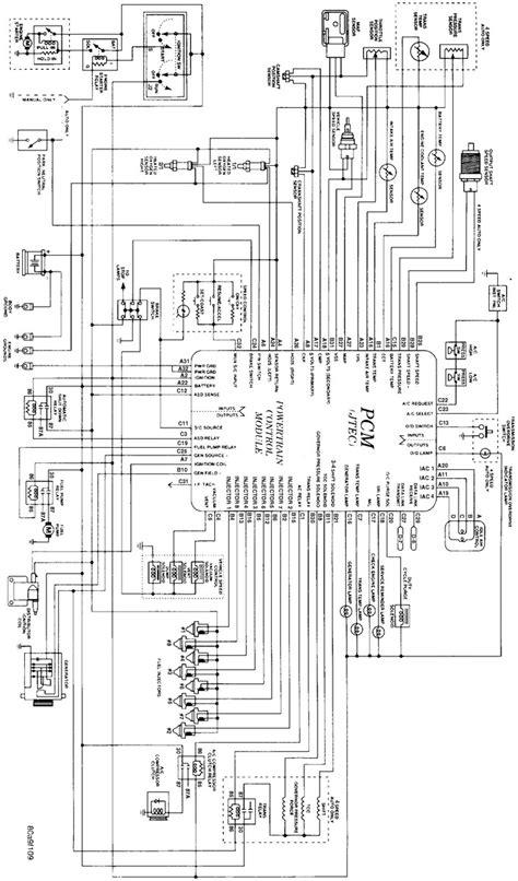 Dart Wiring Diagram Library