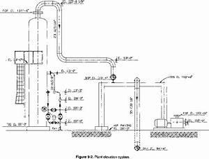 Equipment Layout - Piping Systems