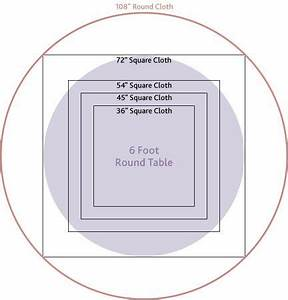 Table Chart Linen Sizing Guide Round Tablecloth Size Guide Round Table Tablecloth