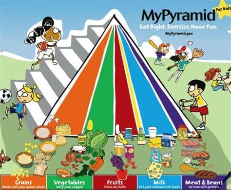 free educational printables for food pyramids 854 | 0a0717aaa981354f15e9661464ac5752