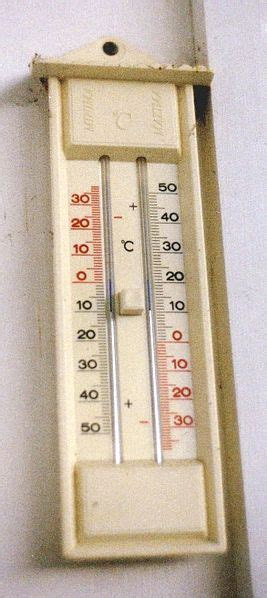 Measuring And Monitoring Temperature | Measuring Length ...