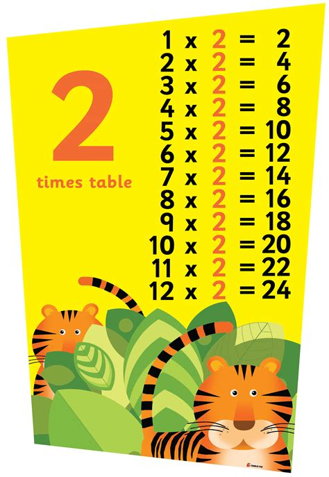 Ks1 Times Tables Set Of 4 Signs. Post Signs Of Stroke. International Travel Stickers. Pack Lettering. Dreamcatcher Murals. Ga Murals Murals. Lotus Logo. Display Banner. Ibrani Lettering