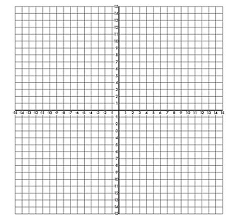 Best Photos Of Printable Graph Paper With Numbers Up To 25 And Axis  Grid Paper With X And Y