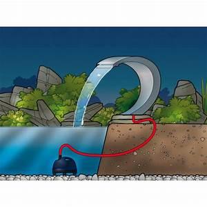 Lame D Eau Bassin : cascade lame d 39 eau cobra led pour bassin et piscine ~ Premium-room.com Idées de Décoration