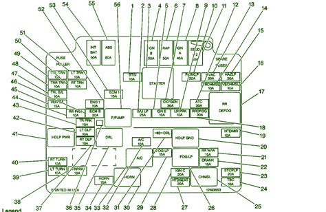 94 Chevy S10 Fuse Box Diagram by 1999 Chevrolet S10 2 2l Fuse Diagram Circuit Wiring Diagrams