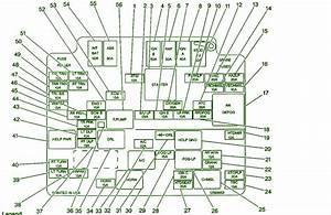 2001 Chevrolet S10 2 2l Main Fuse Box Diagram  U2013 Circuit