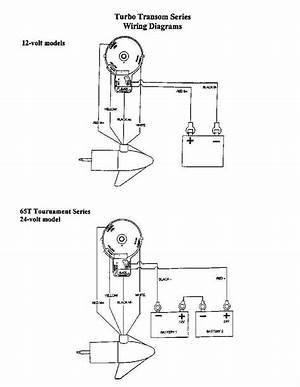 1977 Minn Kota Wiring Diagram 26056 Netsonda Es