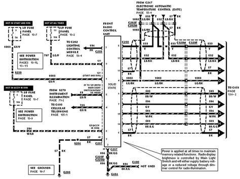 lincoln ignition switch diagram wiring diagram