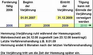 Rechnung Verjährung : hemmung der verj hrung durch gerichtlichen mahnbescheid ~ Themetempest.com Abrechnung