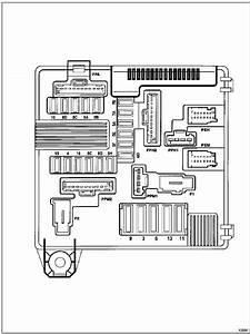 Schema Electrique Renault Megane