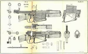Bolt Action Systems  U2013 Forgotten Weapons