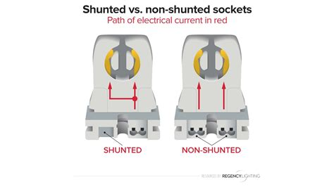 non shunted l holder shunted vs non shunted sockets how to tell what you need
