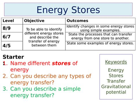 New Aqa Physics (2016) Gcse Lesson  Energy Stores By Swiftscience  Teaching Resources Tes