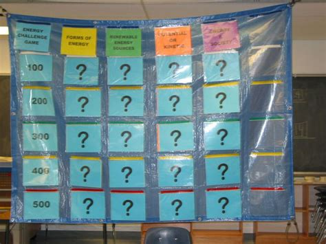 Group Psychoeducation Jeopardy