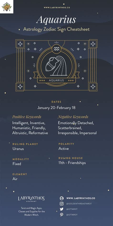 zodiac sign aquarius symbol personality strengths