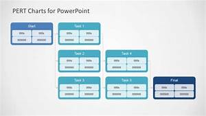 Critical Path Method Powerpoint Diagrams  U0026 Templates