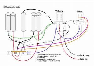 Fender 5 Way Switch Wiring Diagram Throughout Stratocaster Hsh In 2020