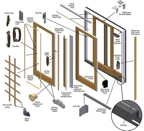 andersen patio door replacement parts andersen frenchwood gliding patio door replacement parts