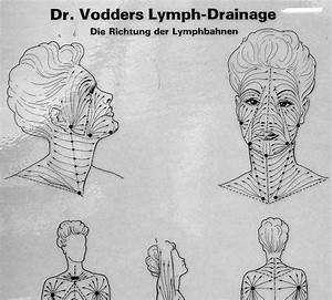 12 2003 Manual Lymphatic Drainage