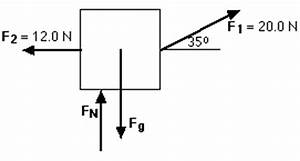newton39s laws of motion With step 1 free body diagram the first step is to draw a free body diagram