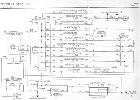 Mgf Schaltbilder Inhalt Wiring Diagrams The Rover