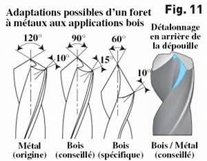 Comment Affuter Un Foret : le per age du bois foret m taux et bois techniques ~ Dailycaller-alerts.com Idées de Décoration