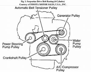 I Need A Routing Diagram For A 2003 Toyota Camry 4 Cylinder For The Serpentine Belt
