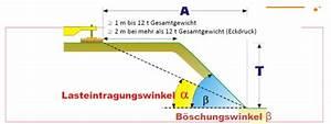 Manntage Berechnen : baukr ne mieten und kaufen giebels strack ~ Themetempest.com Abrechnung
