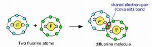 The d Electron Covalent Bond Chemwiki