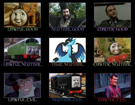 Alignment Meme - my character alignment chart meme by sharpe fan on deviantart