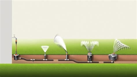 gardena sprinkler planer sprinkler systems automatic lawn sprinklersystem home irrigation by gardena