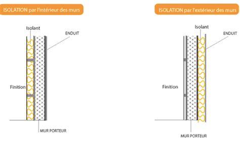 isolation phonique mur mitoyen beton isolation id 233 es