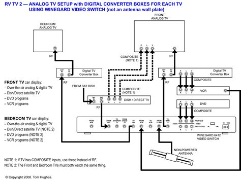 Rv Television Wiring Diagram by Switches Or Bombs Rvseniormoments