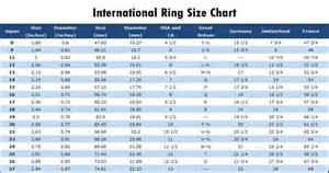 size 11 wedding ring conversion chart search results calendar 2015