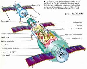 1000+ images about Cutaway Diagrams on Pinterest | Cutaway ...