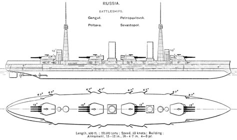 Wwi Ship Diagram by Wwi Battleships