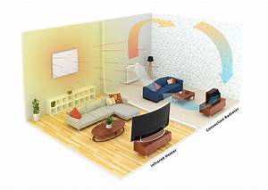 Top 3 Key Health Benefits Of Infrared Heating
