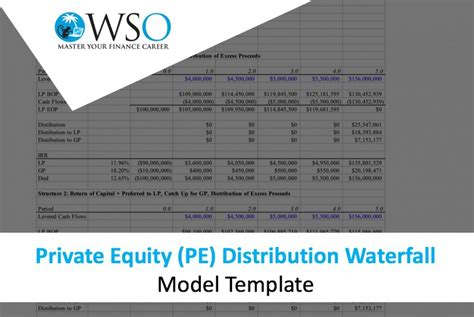 private equity pe distribution waterfall excel model