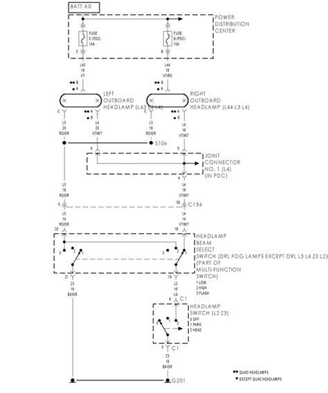 2013 dodge ram 1500 wiring diagram somurich