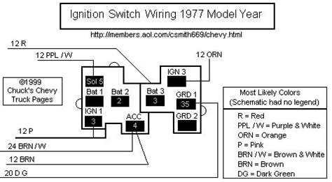 77 Gm Ignition Wiring Diagram by Chevy Truck Underhood Wiring Diagrams Chuck S Chevy