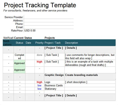 sample project tracking templates