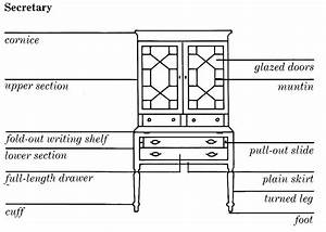Diagram Of A Secretary