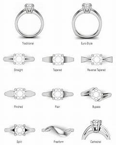 Ring Shank Style