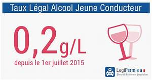 Alcool Jeune Permis : taux alcool mie jeune conducteur en permis probatoire legipermis ~ Medecine-chirurgie-esthetiques.com Avis de Voitures