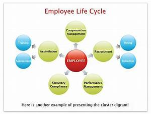 Chek Out How Our Popular Cluster Diagram Is Is Used To